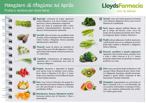 Mangiare di stagione – Aprile