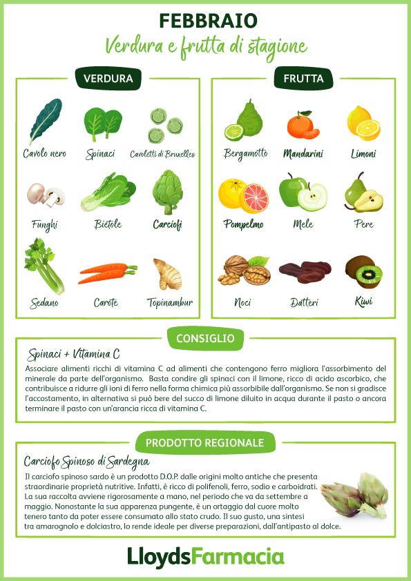 frutta e verdura di stagione del mese di febbraio