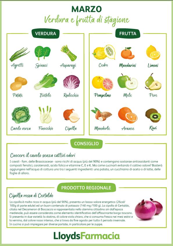 pdf mangiare di stagione a marzo